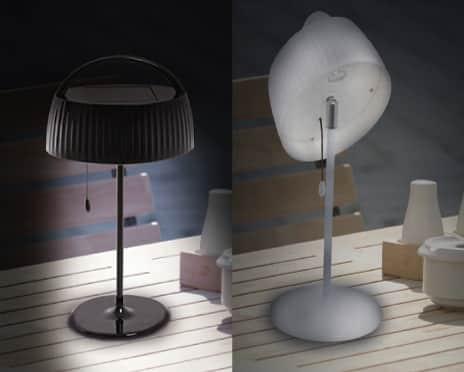 Des lampes solaires sur votre bureau.