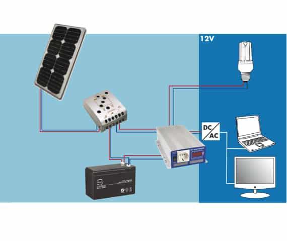 fabriquer son propre panneau solaire et faire le branchement avec d'autres appareils